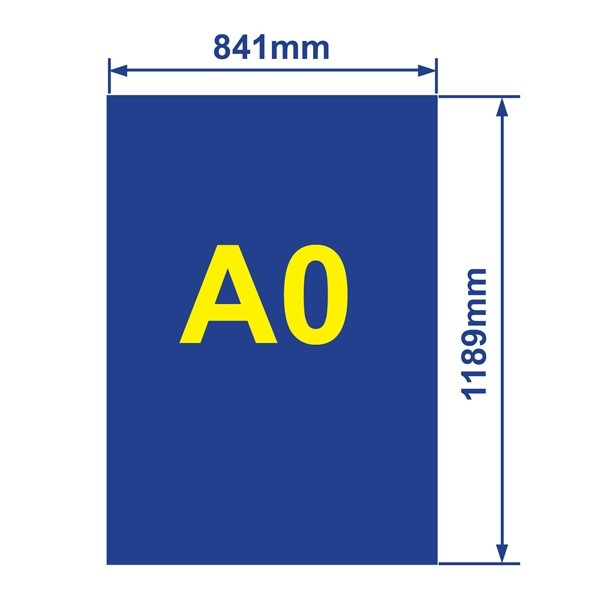 A1 Poster - Bridge Signs