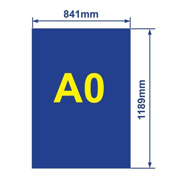 A3 Poster - Bridge Signs